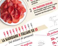 CTBV | Italiani e bresaola (INC) infographic
