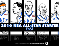 2016 NBA ALL-STAR STARTER EAST