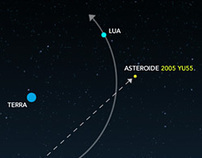 THE YU55 ASTEROID CLOSE TO EARTH