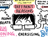 Graphic Recording: Hard choices