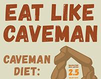 Caveman Diet Infographic