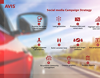 #AVIS_social_media_strategy