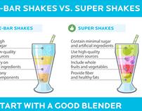 The Super Shake Guide