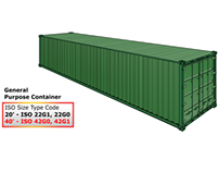 20 feet & 40 feet All type of Containers - Vector files