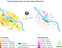 RiverFIRST  Parcel Analysis (In Progress) 8 Maps
