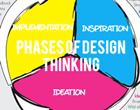 Thorncliffe Design Thinking Camp