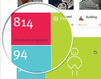 Health In Habitat Website & Brand