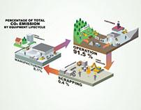 Biofuel Infographic Panels