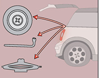 Change a tire in 6 simple steps infogrphic