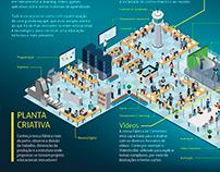 Infográfico Fábrica de Conteúdos