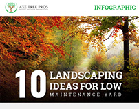 10 Things to Ponder When Scheduling Your Landscape
