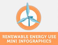 Renewable Energy Use Mini Infographics
