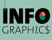 Infographics...