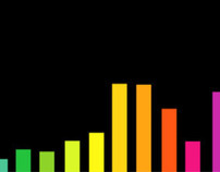 Prizim Radio Spot (Motion Graphics Animation)