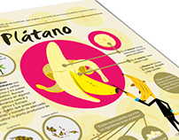 Banana infography / Infografía plátano