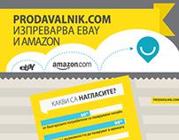 Prodavalnik.com: Online retailer infographic