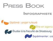Book / Portfolio