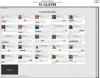 Aleph Tweets