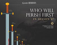 Whole Perish in Games of Thrones Season 8?