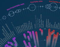 The more the merrier..? Dataviz for #wsd2015 challenge