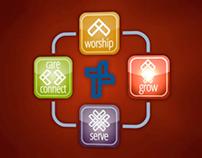 Jersey Baptist - Strategy Icon Animation