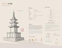 Bulguksa Temple _ Inforgrapgic Design