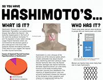 So You Have Hashimoto's, 2015