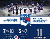 New York Rangers Infographic—College Hockey Inc.