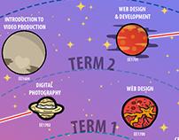 Infographic-Brunel University Variation #2