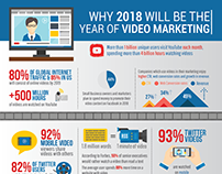 Infographics: Video Marketing Statistics