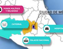 Infográfico Visita del Papa Francisco México 2016