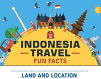 Indonesia Travel Fun Facts Infographic by Mahakrishan