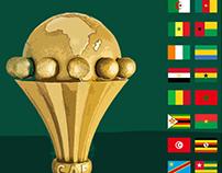 Egypt football national team- Players Cards