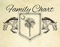 Family Chart