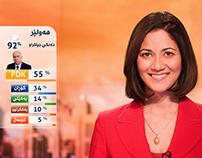 Kurdistan Elections 2014 | VIZRT