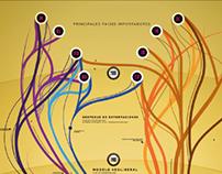 Infografía - Tierra fértil. Análisis Demografico