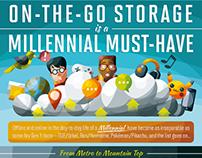 Millennial Storage