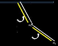 Human arm dynamic model optimization