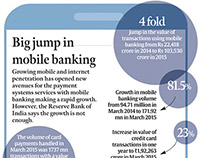 Big jump In Mobile Banking
