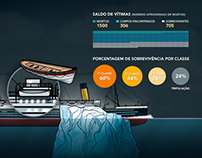 RMS TITANIC HISTORY AND LEGACY