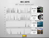 IBC INTERACTIVE - never no