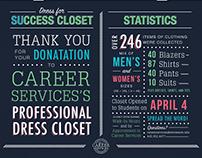 SUccess Closet