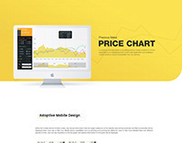 Precious metal price chart