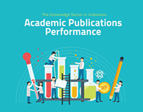 Infographics of Academic Publications Performance