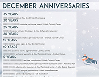 Anniversary Announcement