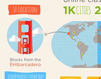 Infographics (2015)