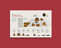 40 años descifrando la Plaza Sagrada de Tenochtitlan