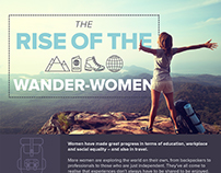 Infographic - Rise of the wander-woman