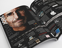 Steve Jobs Inphographics