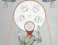 Editorial illustration: Landis' experiment